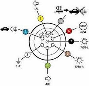schema 7 polige stekker